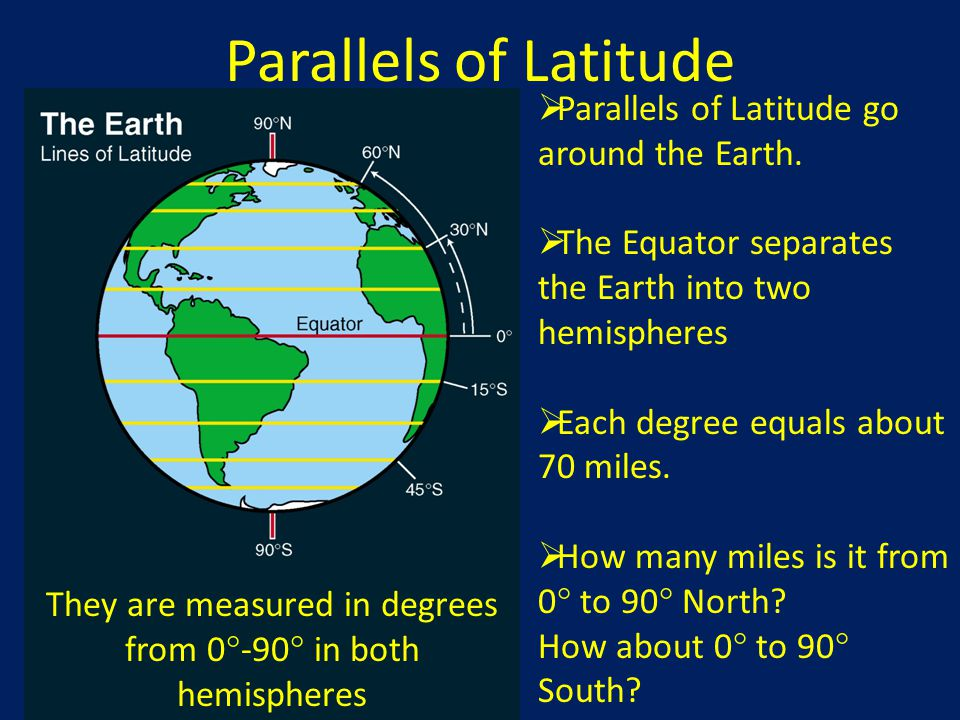 Parallels of Latitude  Parallels of Latitude go around the Earth.  The Equator separates the Earth into two hemispheres  Each degree equals about 7