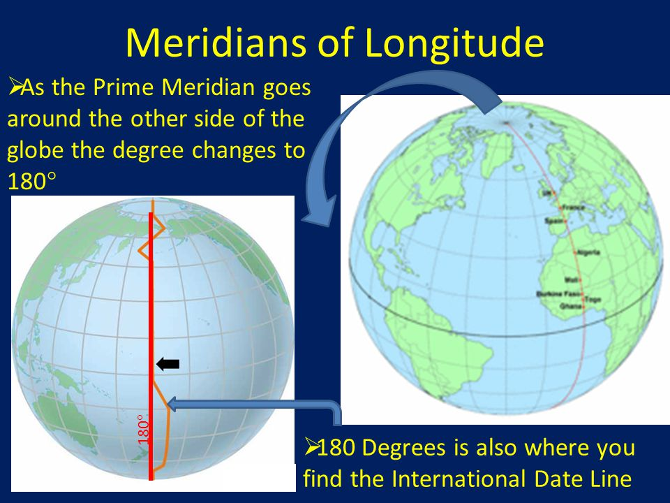 Meridians of Longitude  As the Prime Meridian goes around the other side of the globe the degree changes to 180   180 Degrees is also where you fin