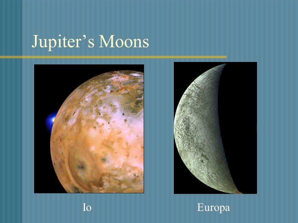 Jupiter's Moons IoEuropa