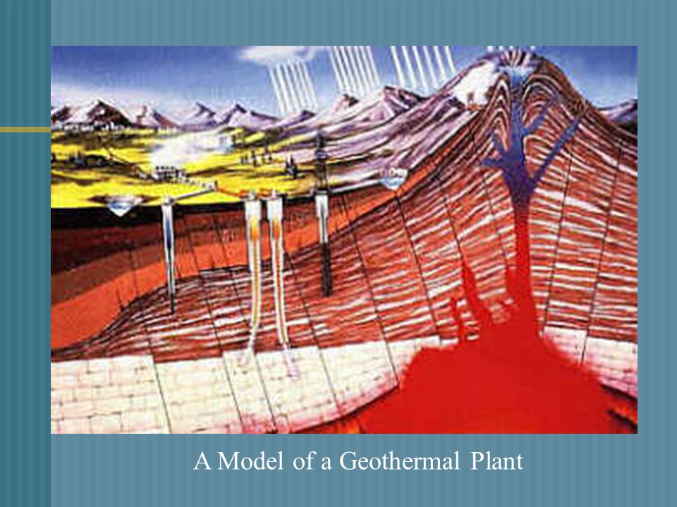 A Model of a Geothermal Plant
