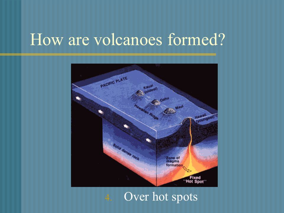 How are volcanoes formed 4. Over hot spots
