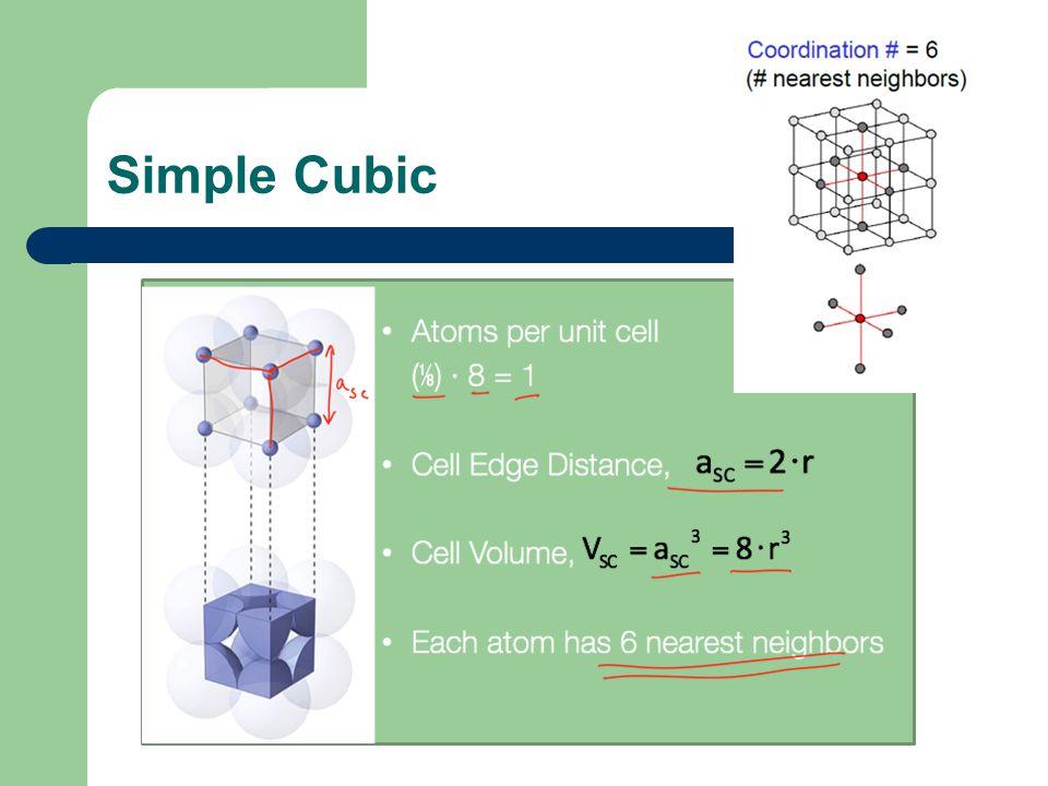 Simple Cubic