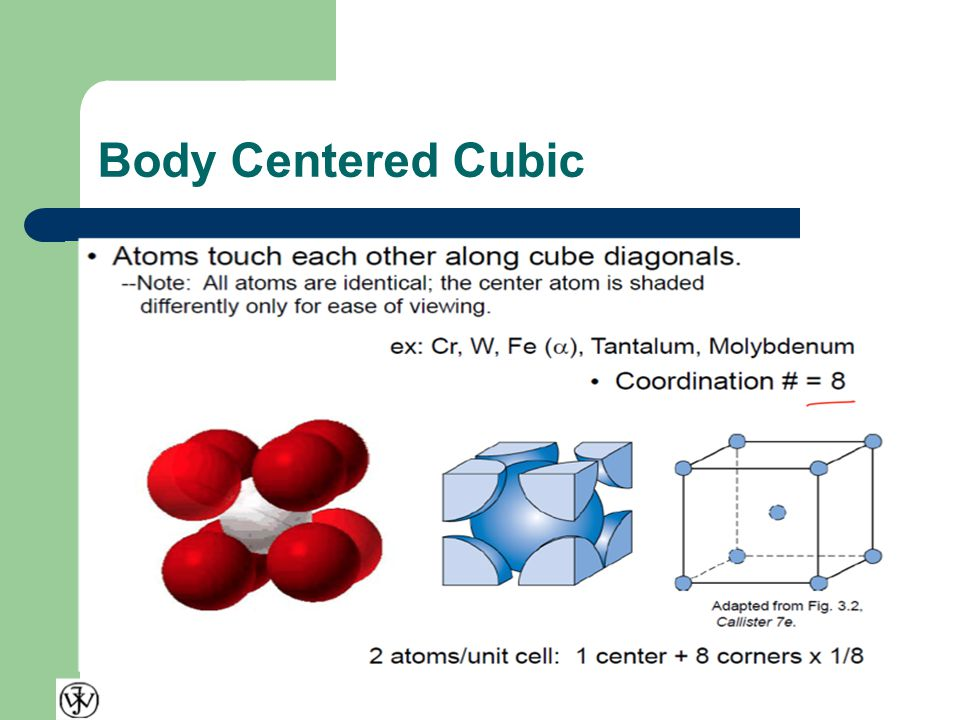 Body Centered Cubic