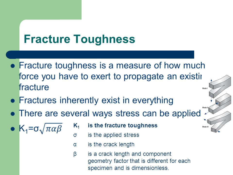 Fracture Toughness K1K1 is the fracture toughness σis the applied stress αis the crack length βis a crack length and component geometry factor that is different for each specimen and is dimensionless.