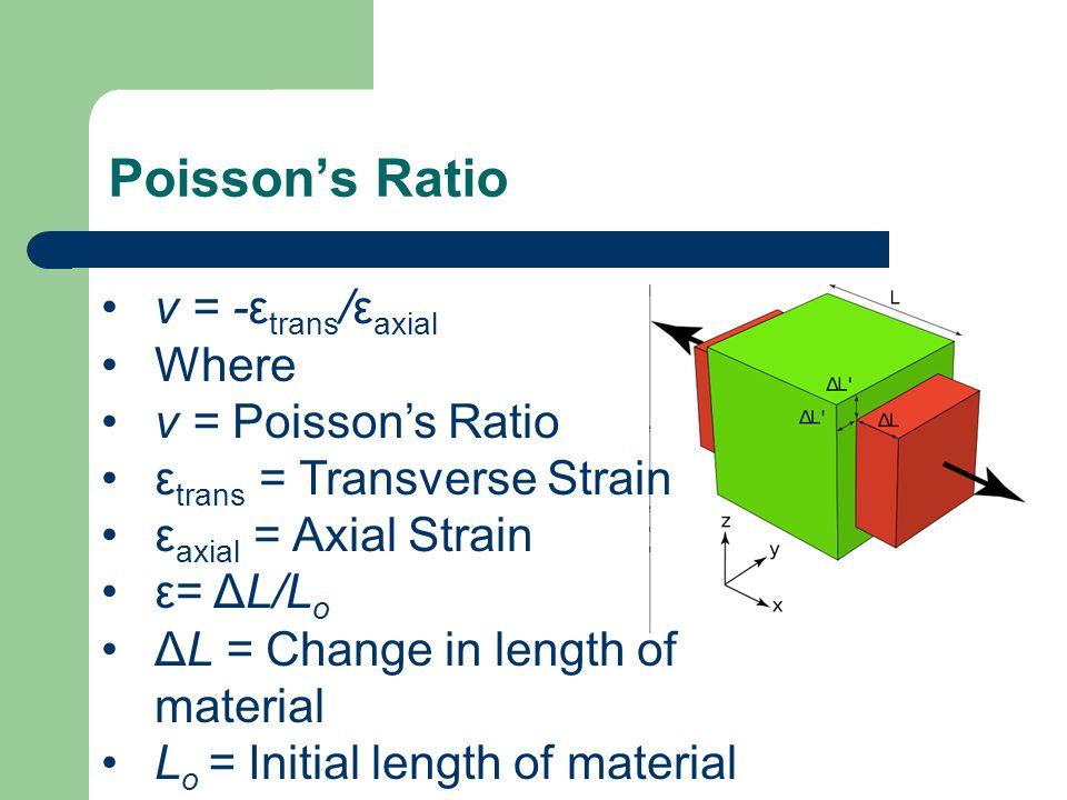 Poisson's Ratio ν = -ε trans /ε axial Where ν = Poisson's Ratio ε trans = Transverse Strain ε axial = Axial Strain ε= ΔL/L o ΔL = Change in length of material L o = Initial length of material