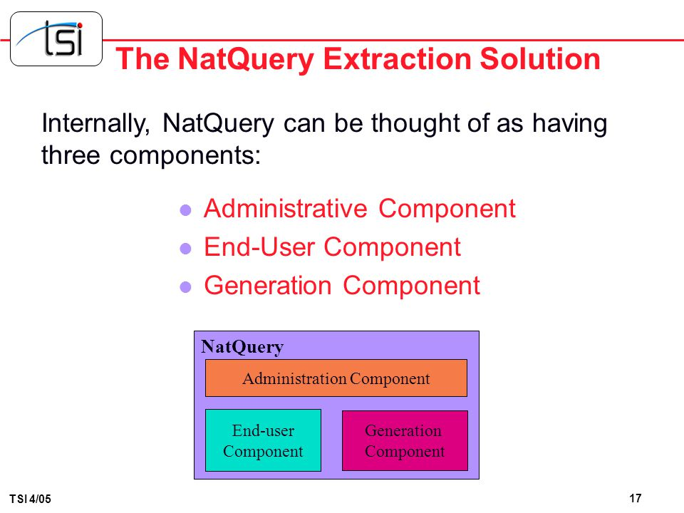 16 TSI 4/05 The NatQuery Extraction Solution NatQuery works by acting as an on-demand Natural Programmer. From a graphical user interface a User is en
