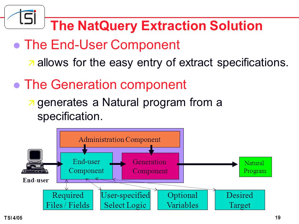 18 TSI 4/05 The NatQuery Extraction Solution Administration Component NatQuery End-user Component Generation Component The Administrative Component is