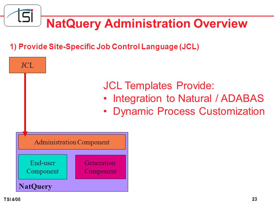 22 TSI 4/05 The NatQuery Extraction Solution l Better control of requests ä Request execution can be easily scheduled ä Impact on online production ap