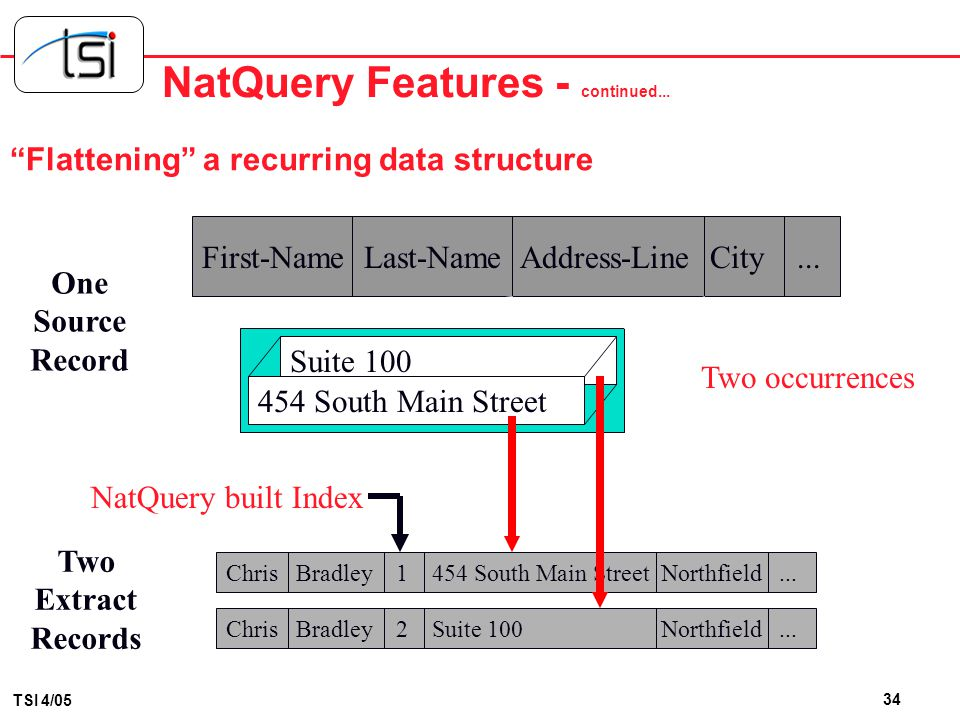33 TSI 4/05 NatQuery Features - continued... l Full handling of All ADABAS Field Types ä Date, TimeStamp, Packed, Integer, Binary,... l Data Conversio