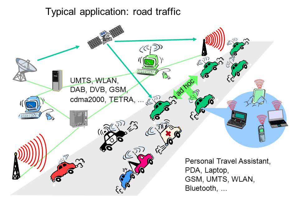 Typical application: road traffic ad hoc UMTS, WLAN, DAB, DVB, GSM, cdma2000, TETRA,...