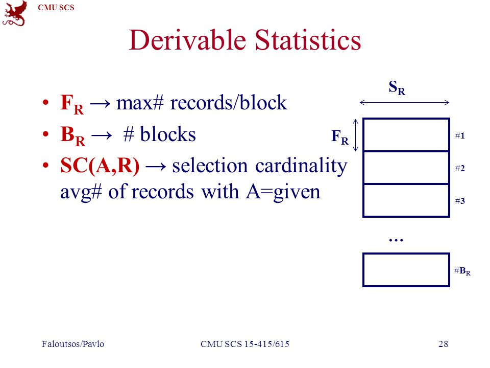 CMU SCS Derivable Statistics F R → max# records/block B R → # blocks SC(A,R) → selection cardinality avg# of records with A=given Faloutsos/PavloCMU SCS 15-415/61528 … #2 #3 #B R #1 FRFR SRSR