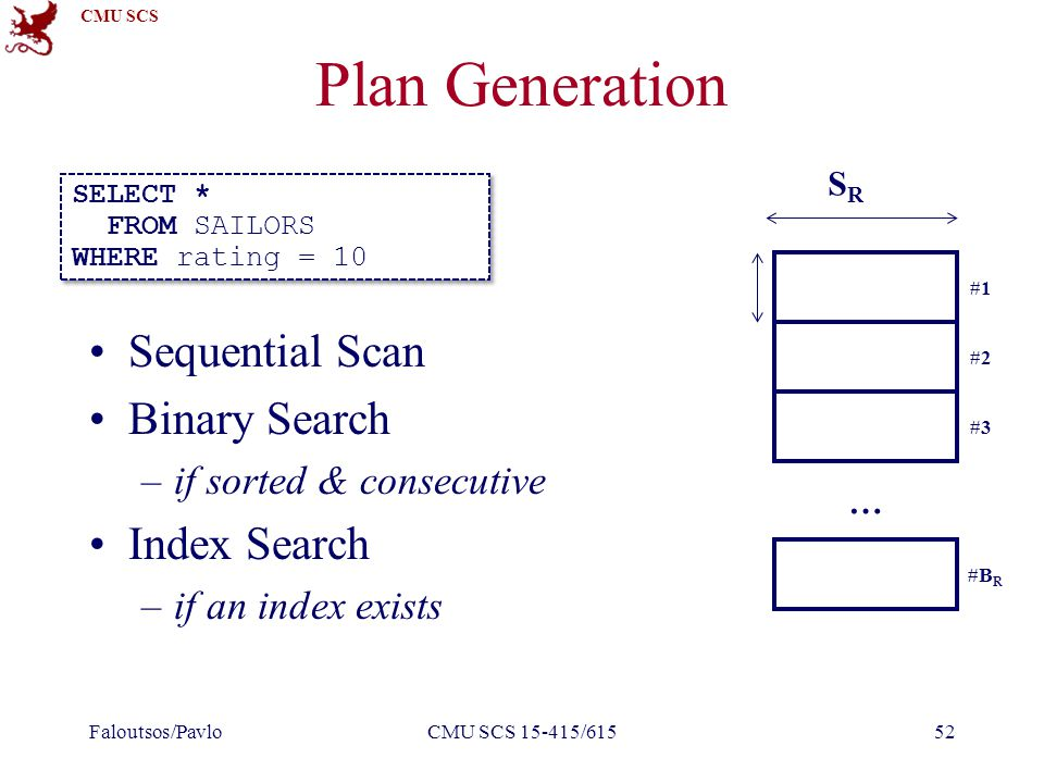 CMU SCS Plan Generation Sequential Scan Binary Search –if sorted & consecutive Index Search –if an index exists Faloutsos/PavloCMU SCS 15-415/61552 … #2 #3 #B R #1 SRSR SELECT * FROM SAILORS WHERE rating = 10 SELECT * FROM SAILORS WHERE rating = 10