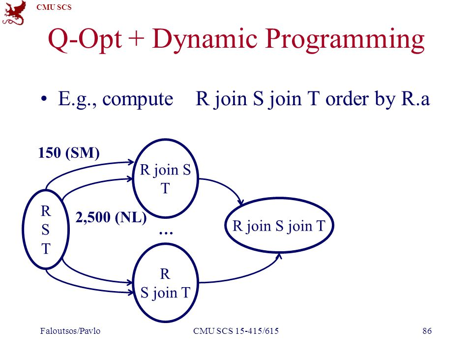 CMU SCS Q-Opt + Dynamic Programming E.g., compute R join S join T order by R.a Faloutsos/PavloCMU SCS 15-415/61586 RSTRST R join S T R S join T R join