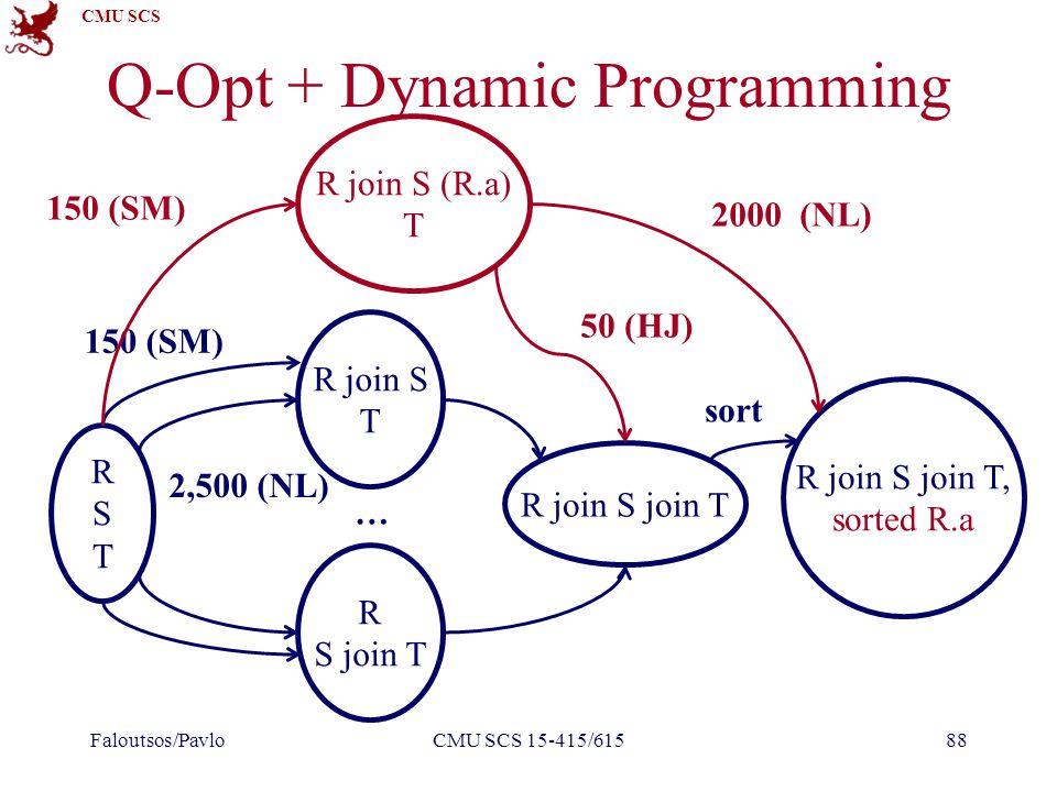 CMU SCS Q-Opt + Dynamic Programming Faloutsos/PavloCMU SCS 15-415/61588 RSTRST R join S T R S join T R join S join T … 150 (SM) 2,500 (NL) R join S join T, sorted R.a sort 150 (SM) R join S (R.a) T 2000 (NL) 50 (HJ)