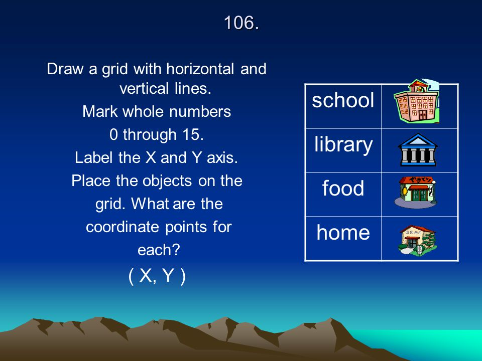 106. Draw a grid with horizontal and vertical lines. Mark whole numbers 0 through 15. Label the X and Y axis. Place the objects on the grid. What are