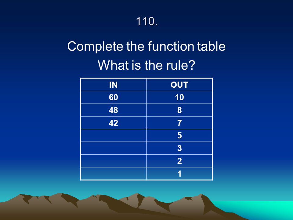 110. Complete the function table What is the rule? INOUT 6010 488 427 5 3 2 1