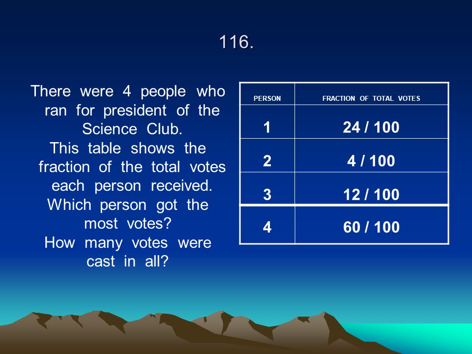 116. There were 4 people who ran for president of the Science Club. This table shows the fraction of the total votes each person received. Which perso