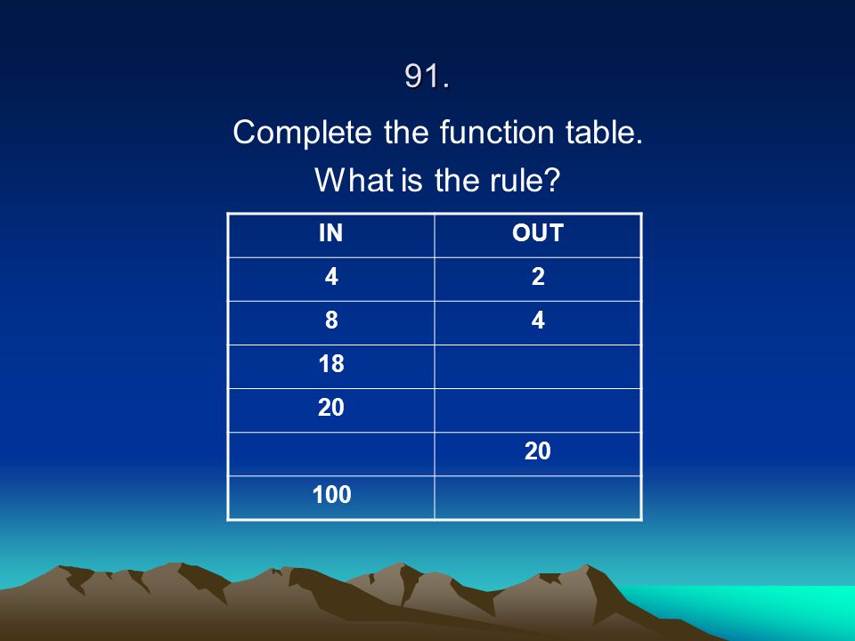 91. Complete the function table. What is the rule? INOUT 42 84 18 20 100