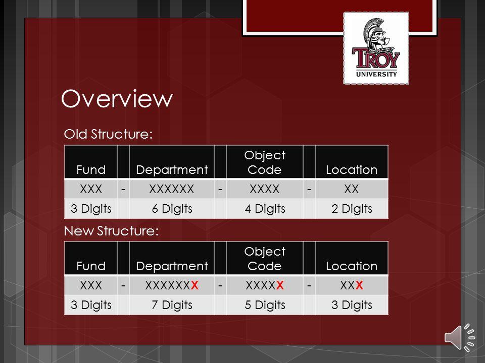Overview Old Structure: New Structure: FundDepartment Object CodeLocation XXX-XXXXXX-XXXX-XX 3 Digits6 Digits4 Digits2 Digits FundDepartment Object CodeLocation XXX- XXXXXX X - XXXX X - XX X 3 Digits7 Digits5 Digits3 Digits