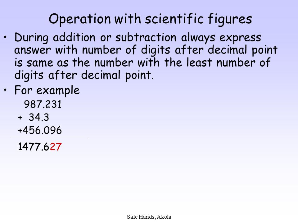 Safe Hands, Akola Operation with scientific figures During addition or subtraction always express answer with number of digits after decimal point is