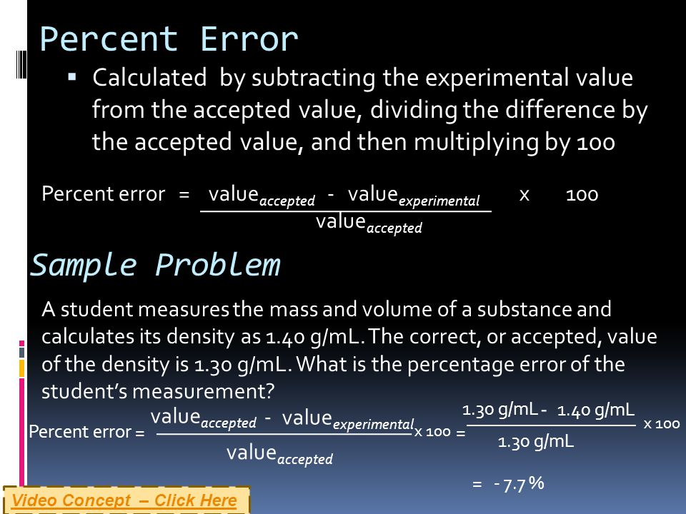 Percent Error  Calculated by subtracting the experimental value from the accepted value, dividing the difference by the accepted value, and then mult
