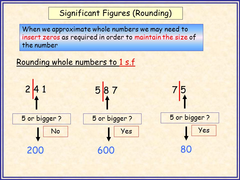Significant Figures (Rounding) When we approximate whole numbers we may need to insert zeros as required in order to maintain the size of the number.