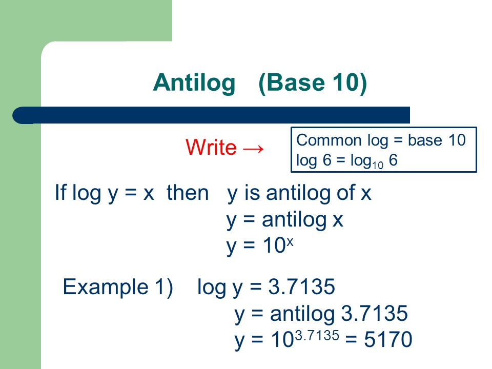 Antilog (Base 10) If log y = x then y is antilog of x y = antilog x y = 10 x Common log = base 10 log 6 = log 10 6 Write → Example 1) log y = 3.7135 y