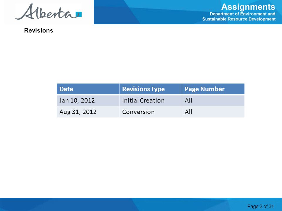 Page 2 of 31 DateRevisions TypePage Number Jan 10, 2012Initial CreationAll Aug 31, 2012ConversionAll Revisions