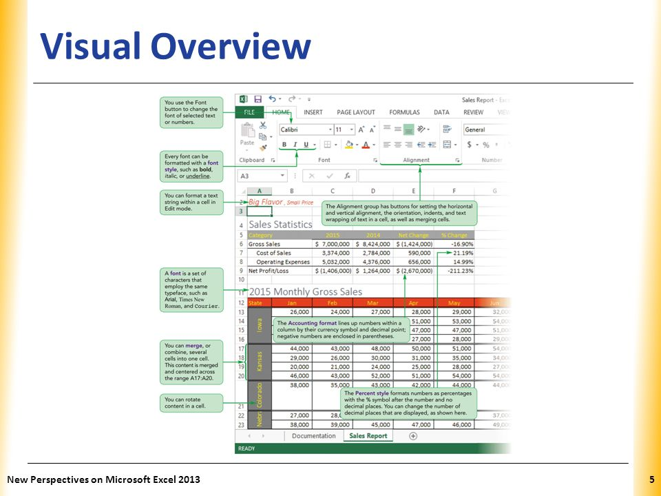 XP Formatting Worksheet Cells Format appearance of individual cells by: – Modifying alignment of text within the cell – Indenting cell text – Adding borders of different styles and colors to individual cells or ranges New Perspectives on Microsoft Excel 201326