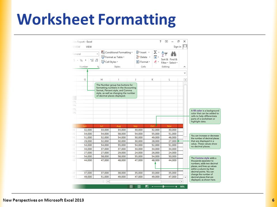 XP Applying Cell Styles Use styles to ensure that cells displaying same type of data use the same format Style – Selection of formatting options using a specific font and color from the current theme – If style is later revised, appearance of any cell formatted with that style is updated automatically; saves time and effort New Perspectives on Microsoft Excel 201337