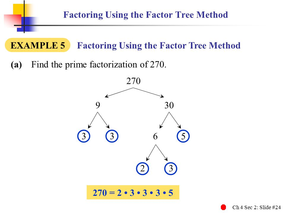 Ch 4 Sec 2: Slide #24 Factoring Using the Factor Tree Method (a) Find the prime factorization of 270. EXAMPLE 5 Factoring Using the Factor Tree Method