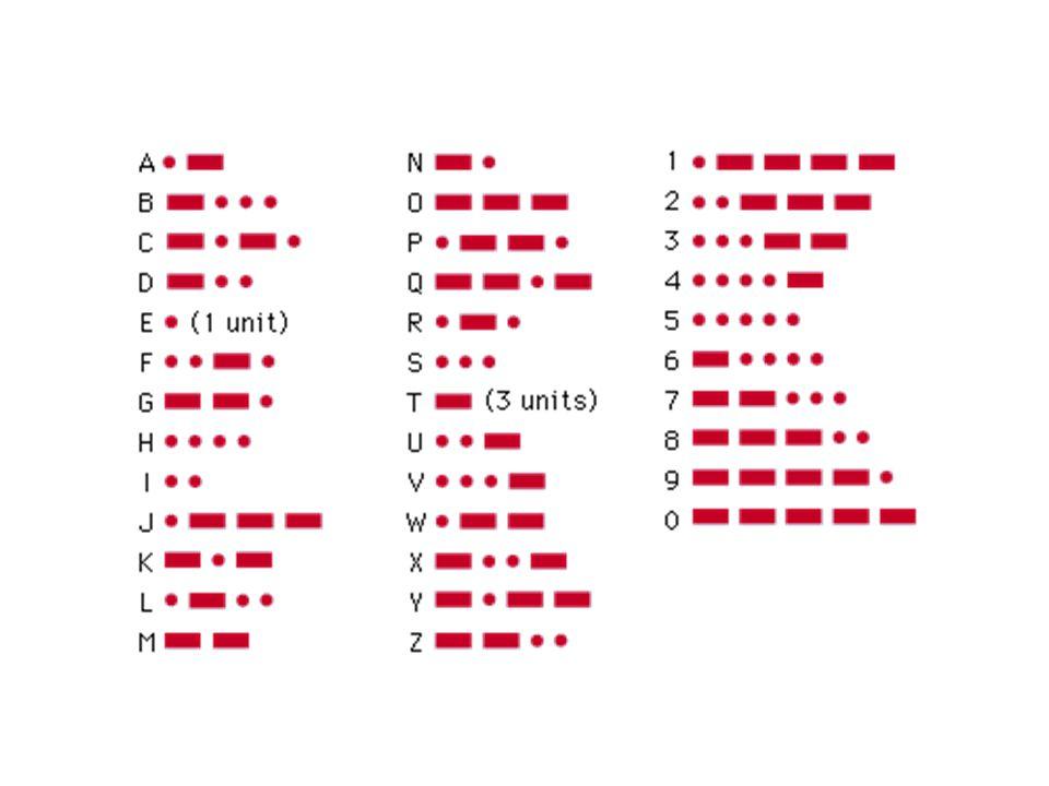 ¼ ½ 1 2 1 0 -2 -3 -4 Probability (P) Information (I) = -log 2 (P) I 1 bit 2 bits 3 bits P½¼1/81/8P½¼1/81/8