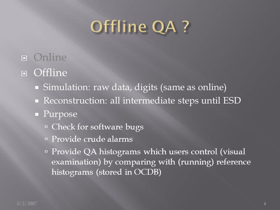  Online  Offline  Structure of the framework: job level (1) 1.
