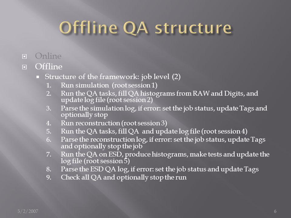 Online  Offline  Structure of the framework: ≥ event level, ≤run level 1.