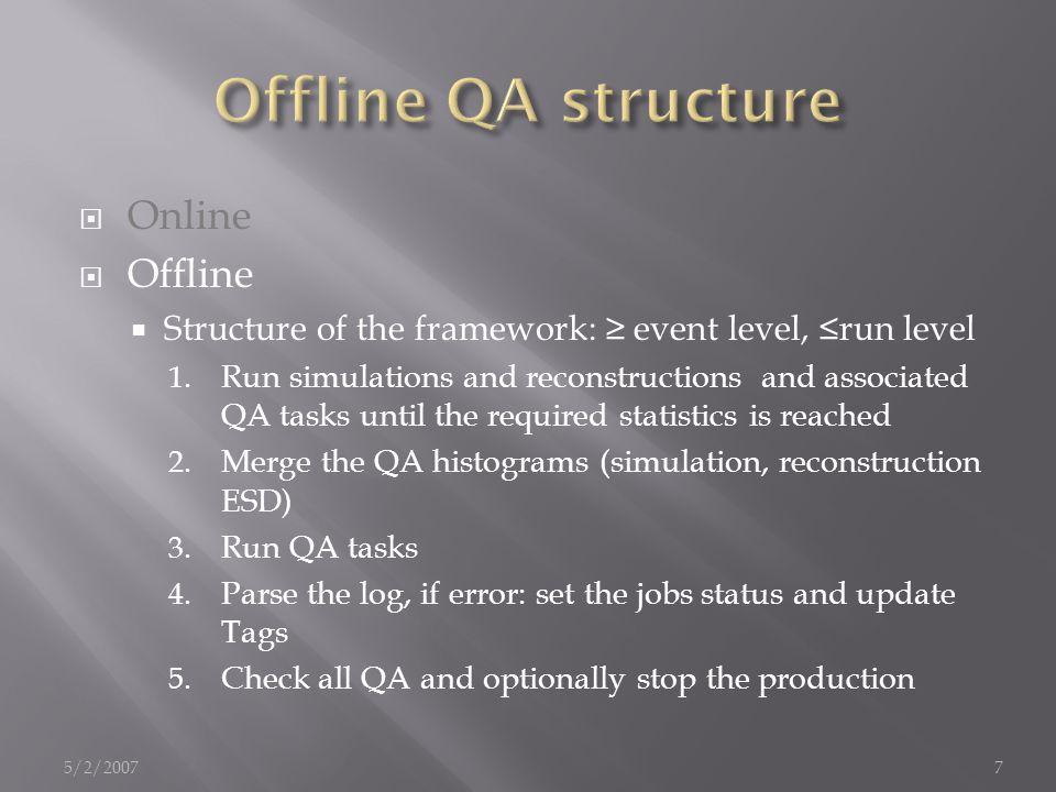  Online  Offline  Requirements 1.