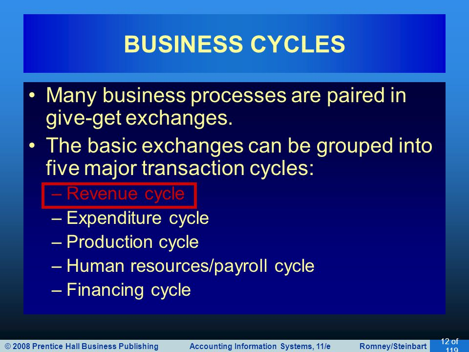 © 2008 Prentice Hall Business Publishing Accounting Information Systems, 11/e Romney/Steinbart 12 of 119 Many business processes are paired in give-get exchanges.