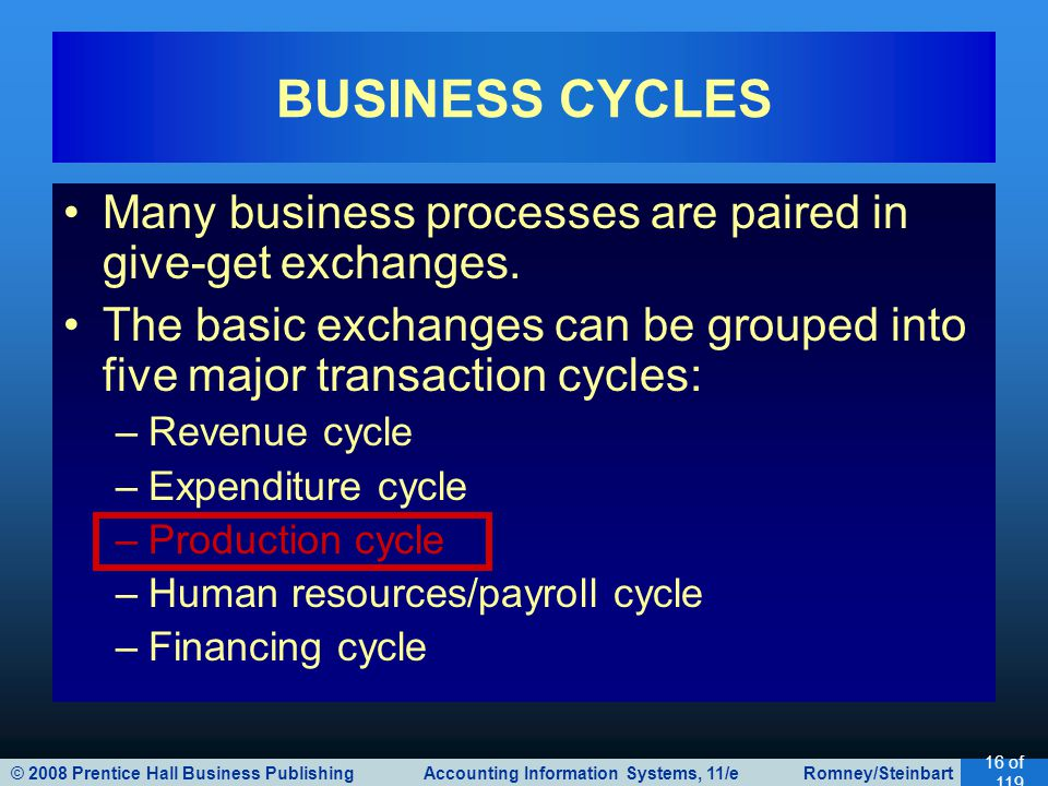 © 2008 Prentice Hall Business Publishing Accounting Information Systems, 11/e Romney/Steinbart 16 of 119 Many business processes are paired in give-ge