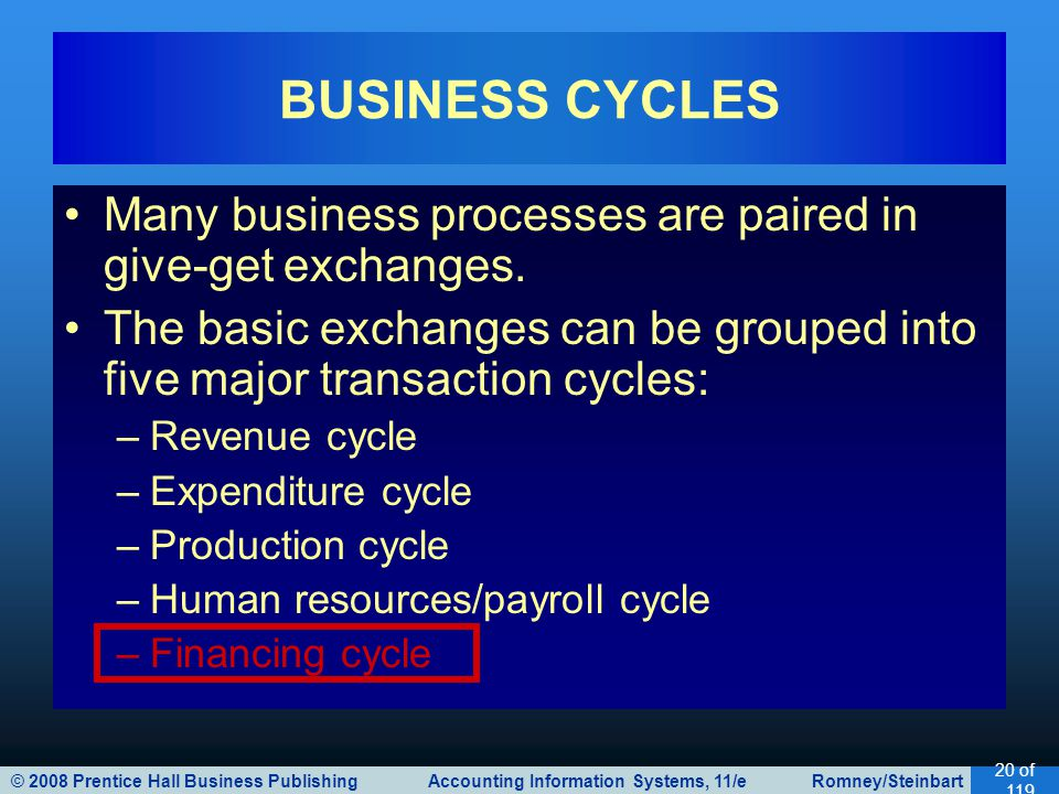 © 2008 Prentice Hall Business Publishing Accounting Information Systems, 11/e Romney/Steinbart 20 of 119 Many business processes are paired in give-get exchanges.