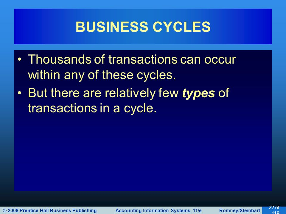 © 2008 Prentice Hall Business Publishing Accounting Information Systems, 11/e Romney/Steinbart 22 of 119 Thousands of transactions can occur within any of these cycles.