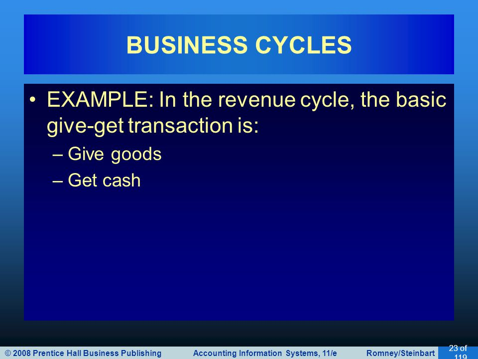 © 2008 Prentice Hall Business Publishing Accounting Information Systems, 11/e Romney/Steinbart 23 of 119 EXAMPLE: In the revenue cycle, the basic give-get transaction is: –Give goods –Get cash BUSINESS CYCLES