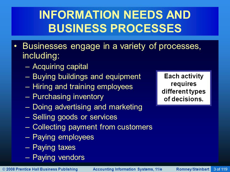 © 2008 Prentice Hall Business Publishing Accounting Information Systems, 11/e Romney/Steinbart3 of 119 INFORMATION NEEDS AND BUSINESS PROCESSES Busine