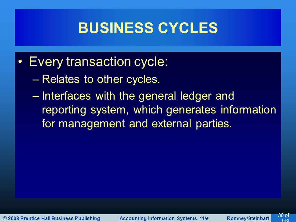 © 2008 Prentice Hall Business Publishing Accounting Information Systems, 11/e Romney/Steinbart 30 of 119 Every transaction cycle: –Relates to other cy