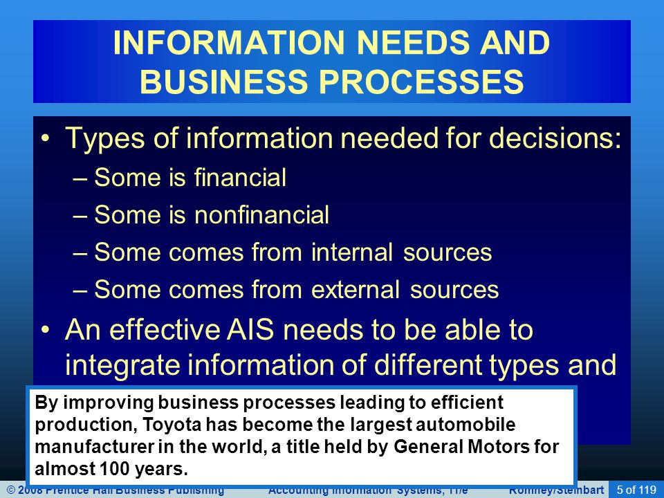 © 2008 Prentice Hall Business Publishing Accounting Information Systems, 11/e Romney/Steinbart5 of 119 Types of information needed for decisions: –Som