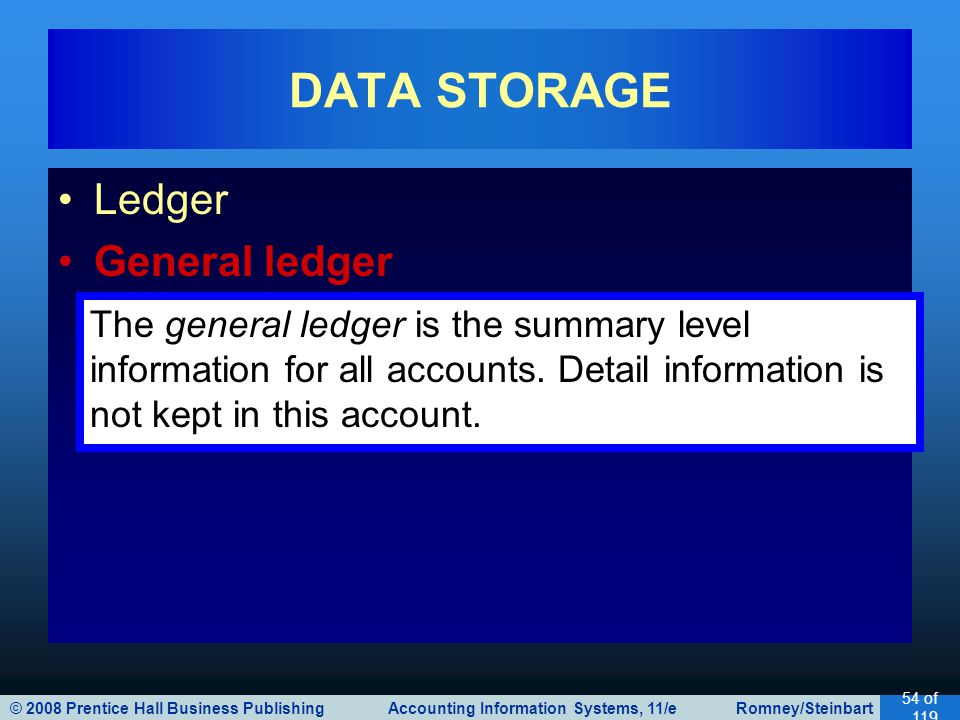 © 2008 Prentice Hall Business Publishing Accounting Information Systems, 11/e Romney/Steinbart 54 of 119 Ledger General ledger DATA STORAGE The genera