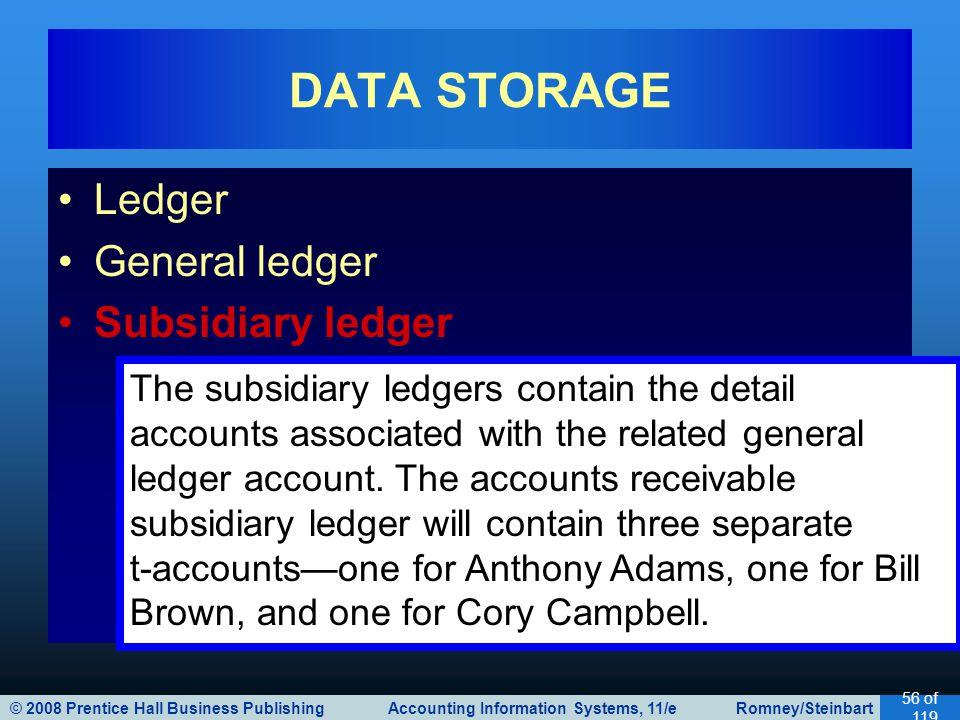 © 2008 Prentice Hall Business Publishing Accounting Information Systems, 11/e Romney/Steinbart 56 of 119 Ledger General ledger Subsidiary ledger DATA