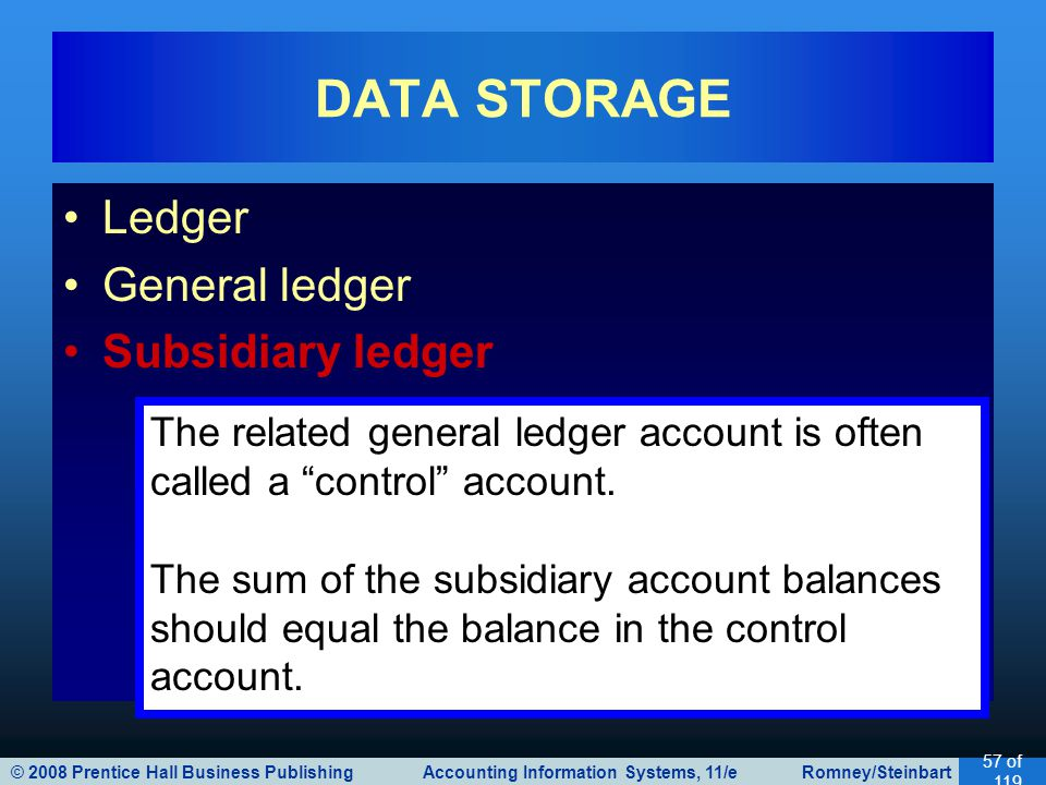 © 2008 Prentice Hall Business Publishing Accounting Information Systems, 11/e Romney/Steinbart 57 of 119 Ledger General ledger Subsidiary ledger DATA
