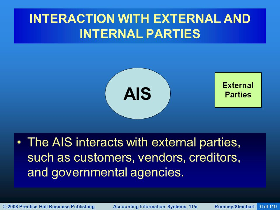 © 2008 Prentice Hall Business Publishing Accounting Information Systems, 11/e Romney/Steinbart6 of 119 INTERACTION WITH EXTERNAL AND INTERNAL PARTIES
