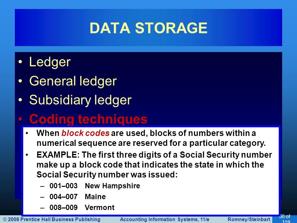 © 2008 Prentice Hall Business Publishing Accounting Information Systems, 11/e Romney/Steinbart 60 of 119 Ledger General ledger Subsidiary ledger Codin