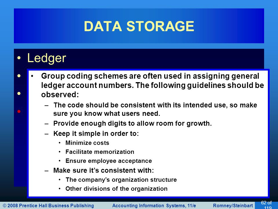 © 2008 Prentice Hall Business Publishing Accounting Information Systems, 11/e Romney/Steinbart 62 of 119 Ledger General ledger Subsidiary ledger Coding techniques DATA STORAGE Group coding schemes are often used in assigning general ledger account numbers.