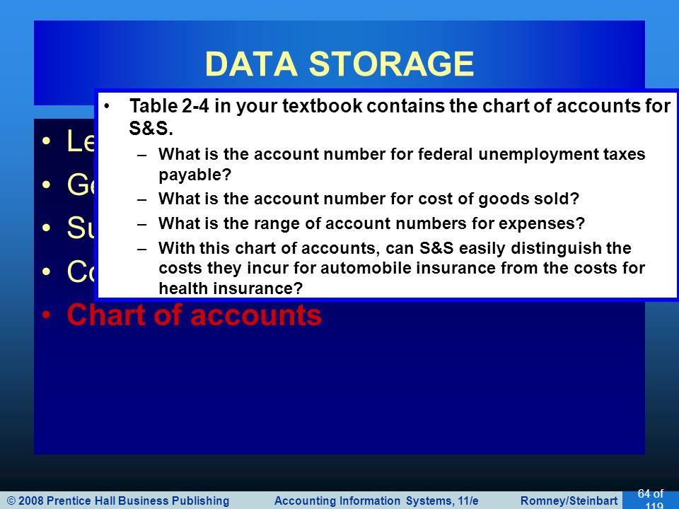 © 2008 Prentice Hall Business Publishing Accounting Information Systems, 11/e Romney/Steinbart 64 of 119 Ledger General ledger Subsidiary ledger Codin